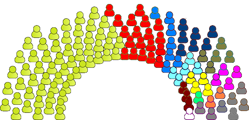 Mayorías y minorías